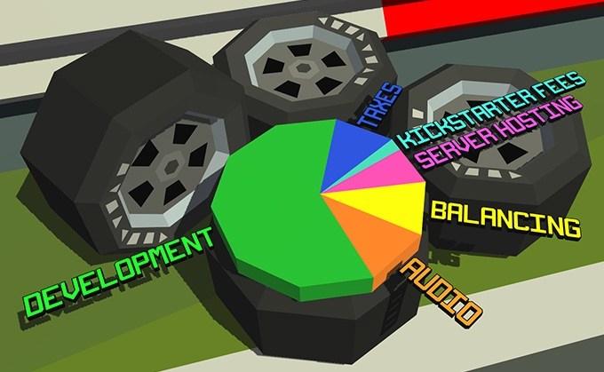 Racing Apex (Kickstarter)